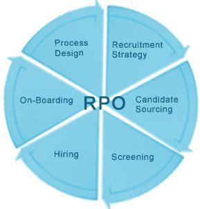 Regional hr manager resume